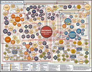 ObamaHealthCareChart7-28-10