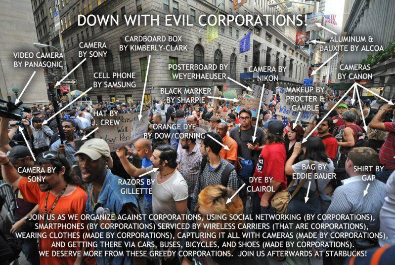 Occupywallstreet