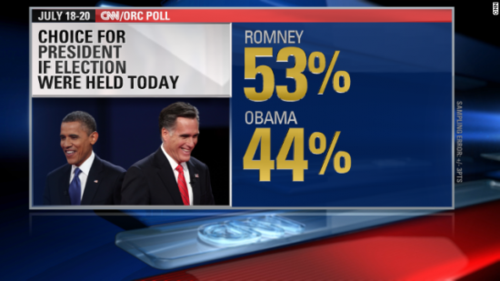 Cnn-orc-poll-romney-obama-story-top-550x309
